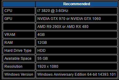 Minimum And Ideal Pc Specs Forza Support