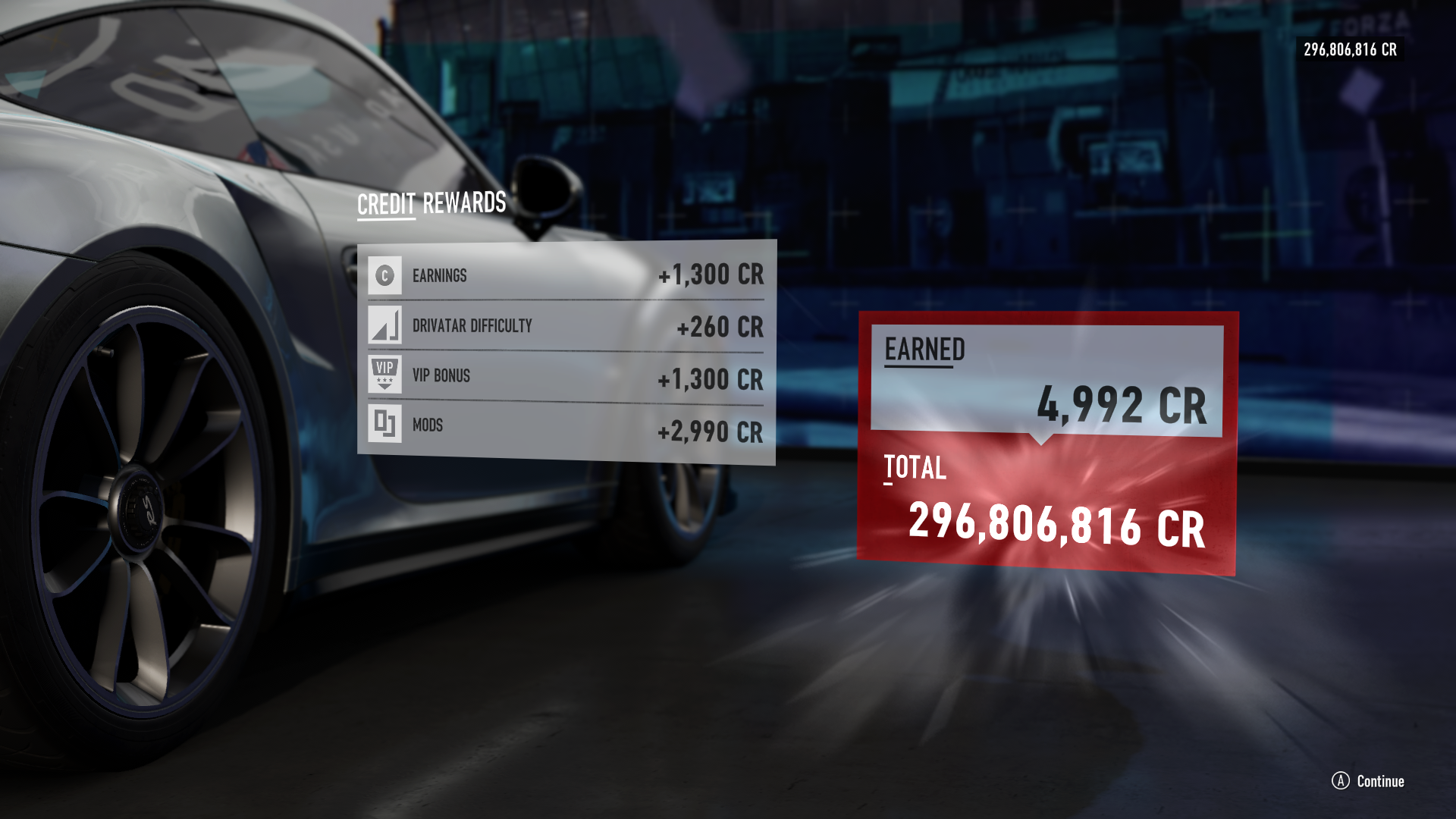 Game Economy Overview – Forza Support